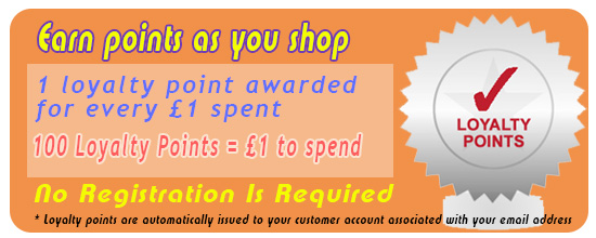 Earn Loyalty Points As You Shop